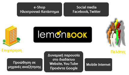 Lemonbook Banner